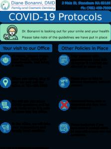 coronavirus precautions in the practice